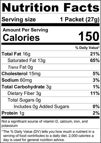 keto coffee nutrition facts
