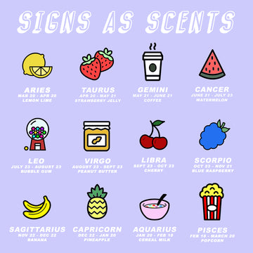 Signs as Scents | Horoscopes for July