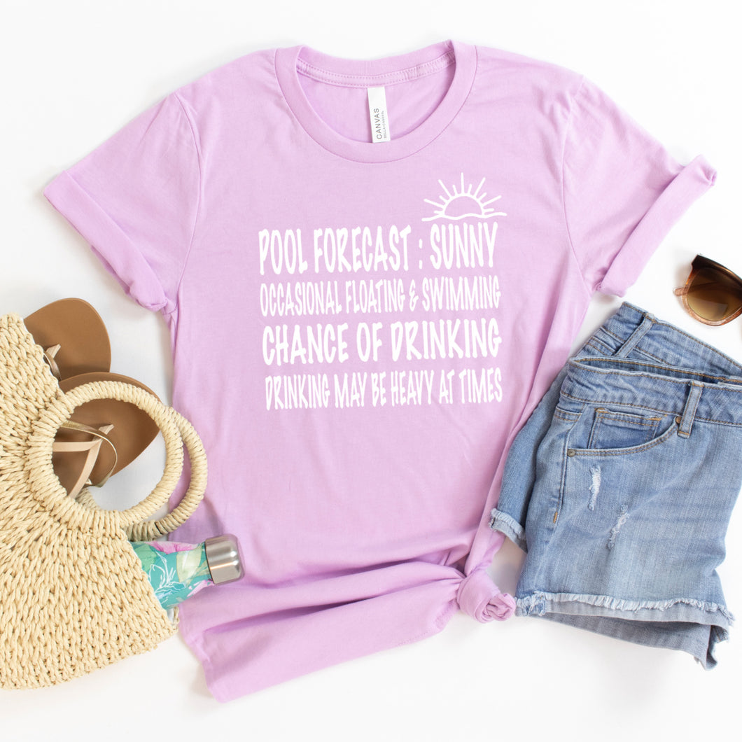 Pool Forecast-Plus Sizes