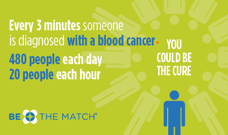 Be the match, every 3 minutes someone is diagnosed with a blood cancer