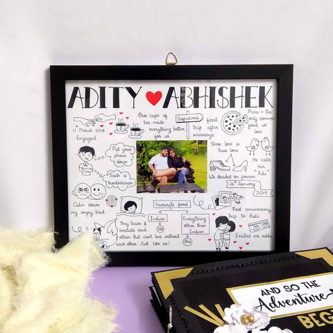 Personalised Doodle Frame