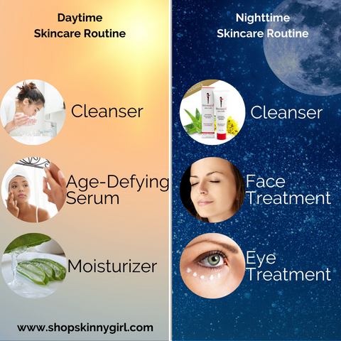 Day And Night Skincare Routine Infographic Social Post
