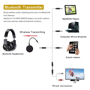 Wireless Portable Bluetooth Adapter