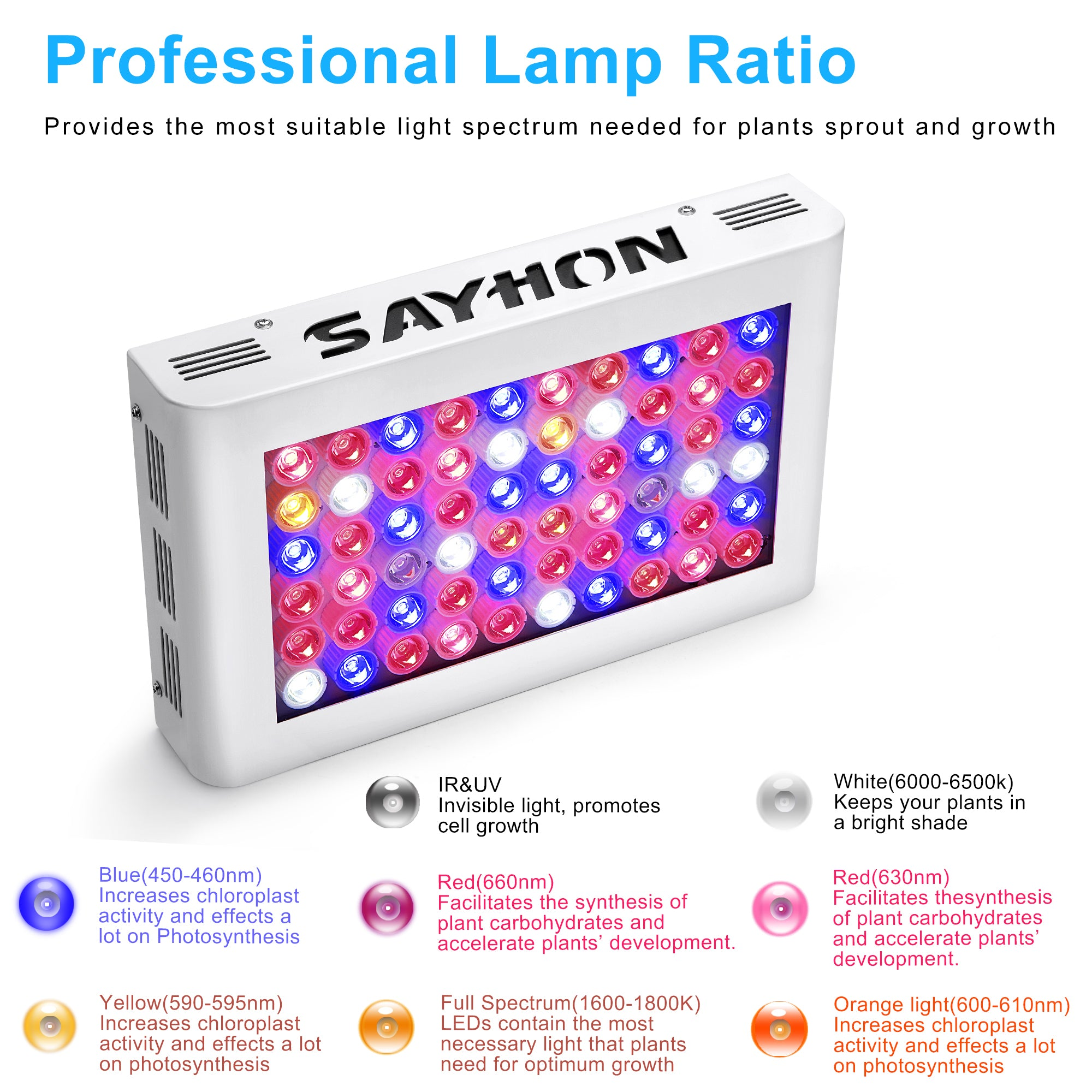 SAYHON 600W Led Grow Light with Group Control, Timer and