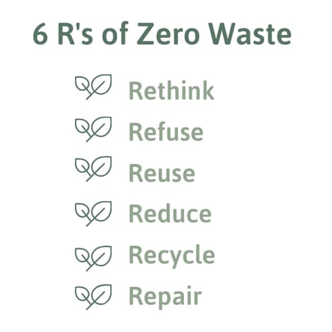 6 r's of zero waste, rethink, refuse. reuse, reduce, recycle, repair