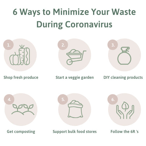 6 ways to minimize waste during coronavirus infographic