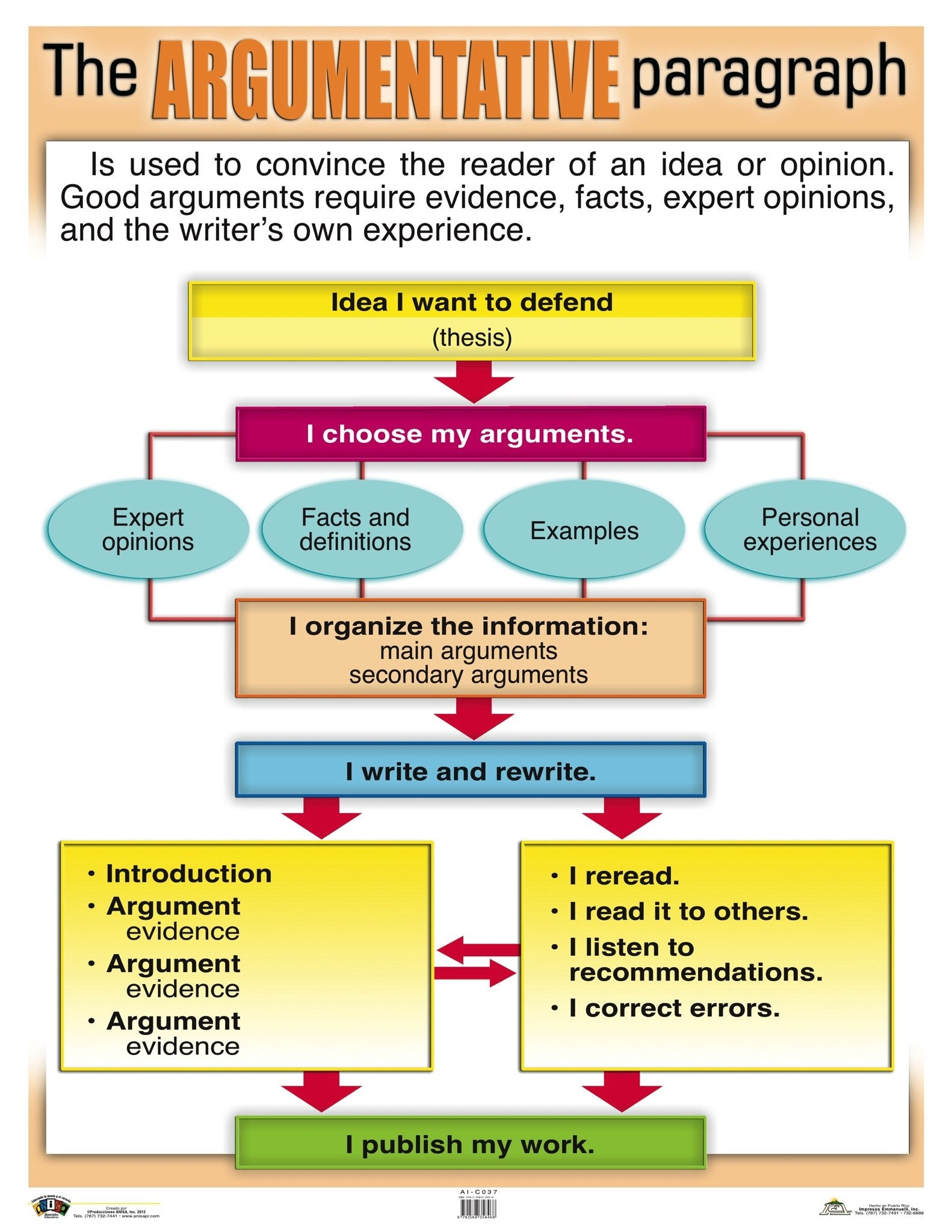 AI-C037 The Argumentative Paragraphs