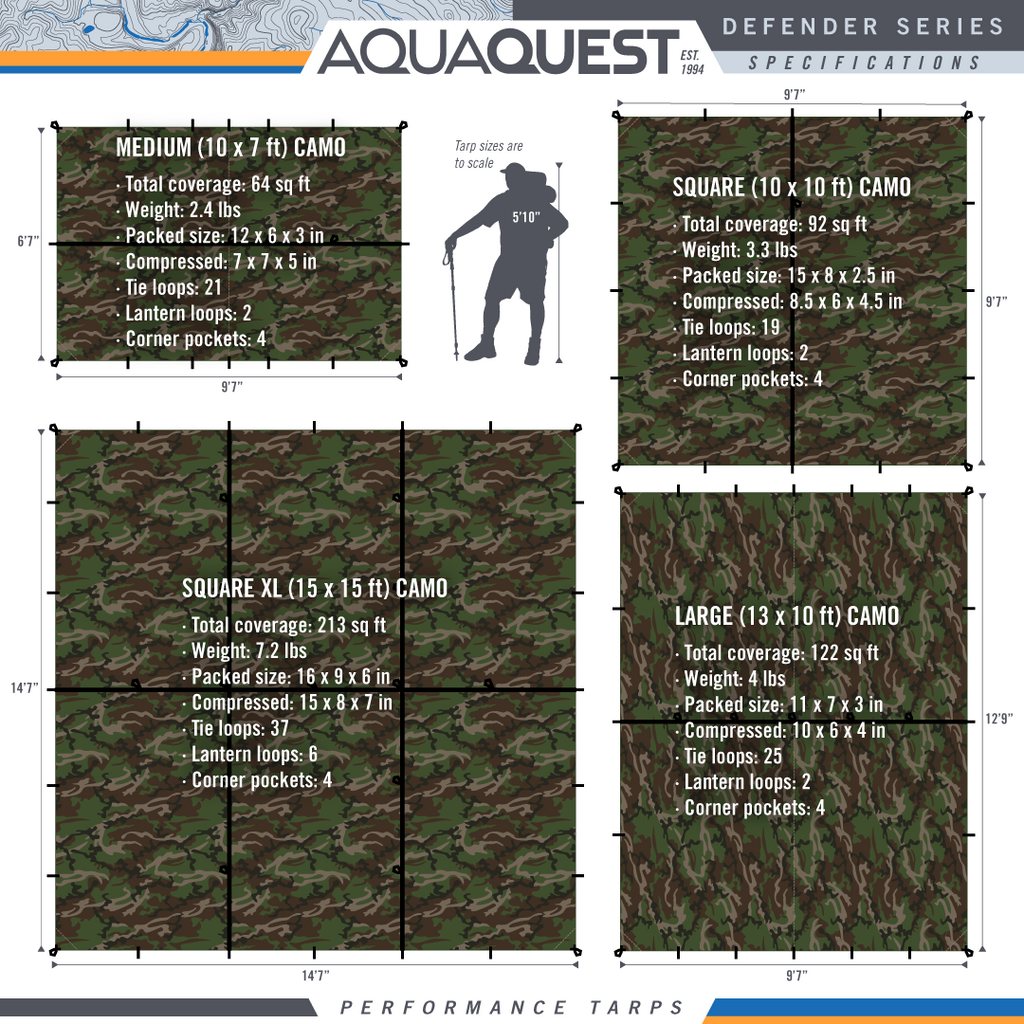 Defender Square XL Tarp <br/>15 x 15 ft - Aqua Quest Waterproof