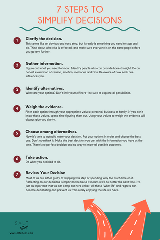SALT effect Pinterest 7 Steps to Simplified Decisions