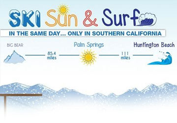 Ski, Sun, & Surf – All In the Same Day