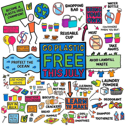 Infographic. How to go plastic free this july