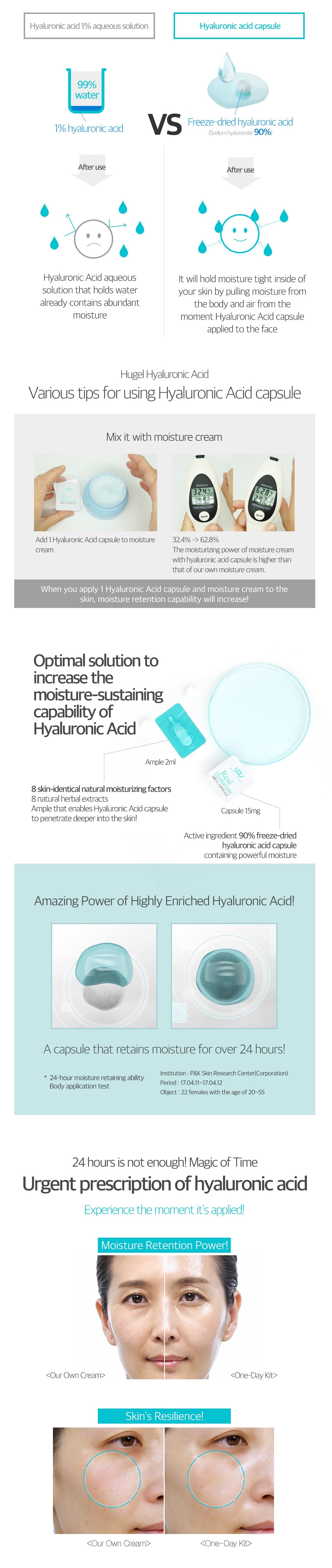 Wellage Real Hyaluronic BIO Capsule Blue Solution