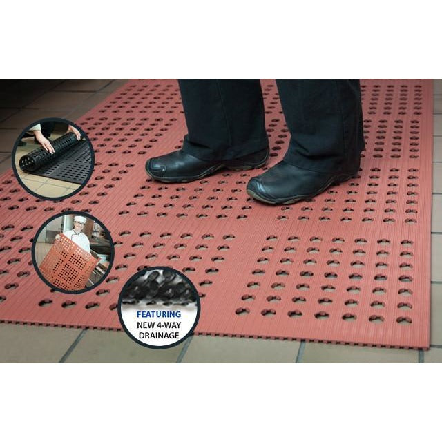 Drain Mats - Welcome to Myfloormat.com