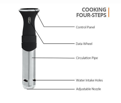 Sous vide precision cooker - steps to cooking data.jpg