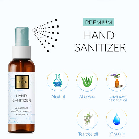 Hand sanitizer - virus protection