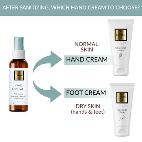 Cream For Normal Skin And Cream For Dry Skin On Hands And Feet La PIEL