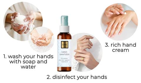Washing Disinfection And Smearing The Hands With Cream