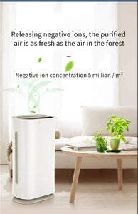 Air Purifier, UV Sterilization, Suitable for Home Allergies, Pets, Hair, Bedroom Smokers, Negative Ion Air Purifier Filter, Silent Air Purifier, Removes 99.97% Smoke Dust Mold Pollen, Cover 215 Square Feet Space - amazing7.shop