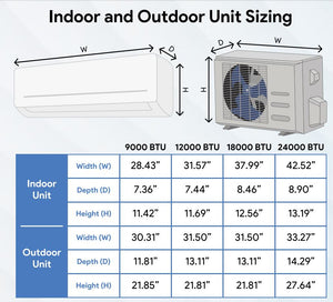 CoolTime 18000 BTU Ductless Mini Split Air Conditioner and Heater