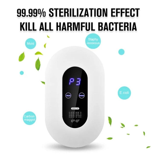 Stylish Ozone and  Oxigen Negative Ionizer Purification 3D White Be Safe, Be Fashion - AnthonyQuintana.com