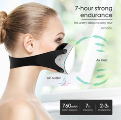 SMALL Faces (Youth and Slim faces)  Fashion 3D Fashion Protective Mask WHITE, Be Safe, Be Fashion