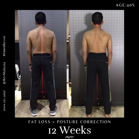 fat loss and posture correction transformation