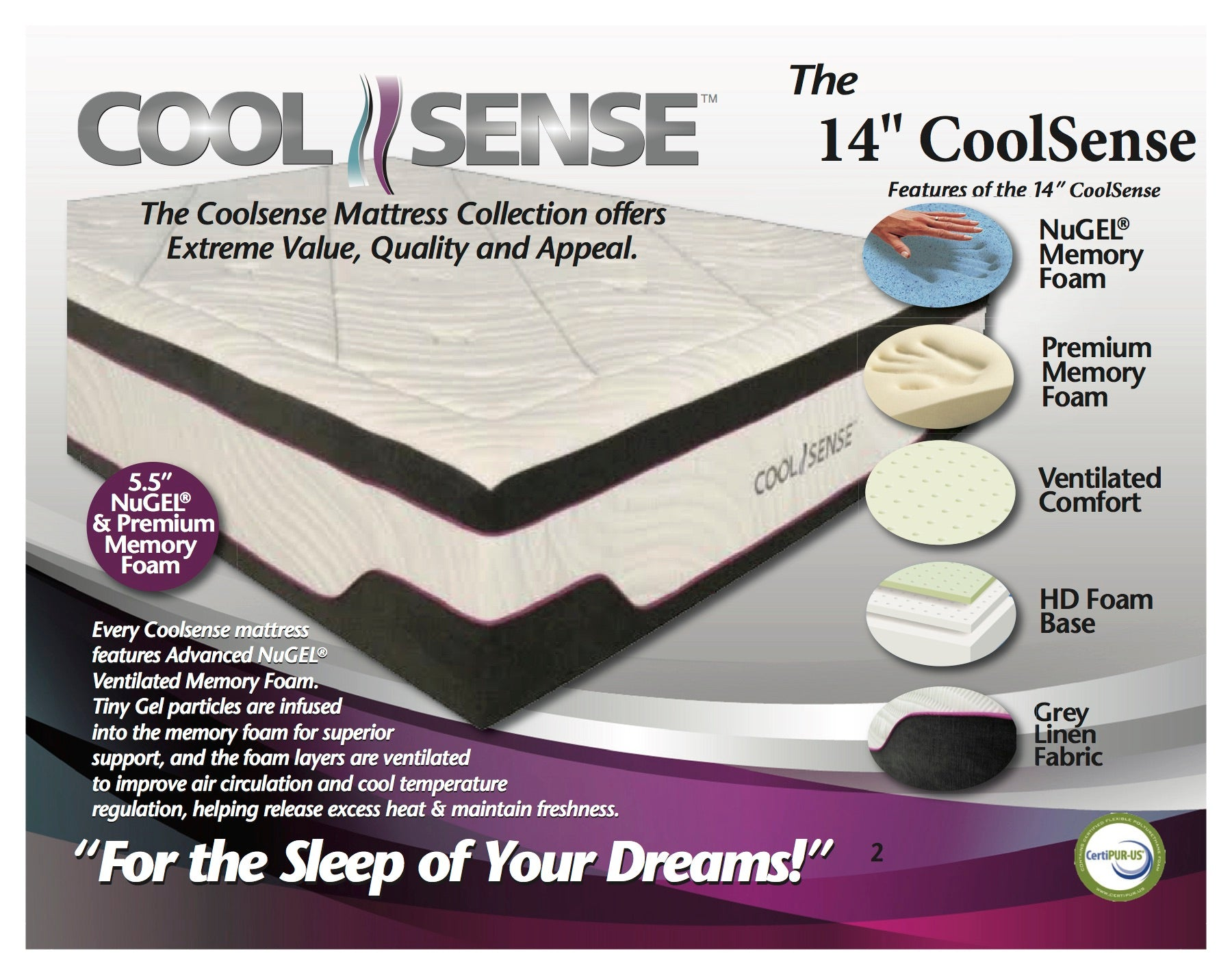 "The 14"" CoolSense"