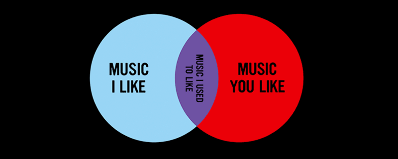 Musical Elitism Venn Diagram Shirt (Music I Used to Like)