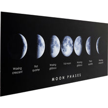 Load image into Gallery viewer, Picture Glass Mond Phase 70x180cm