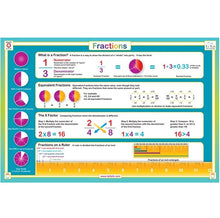 Load image into Gallery viewer, Fractions, Multiplication & Divison Place Mat Set