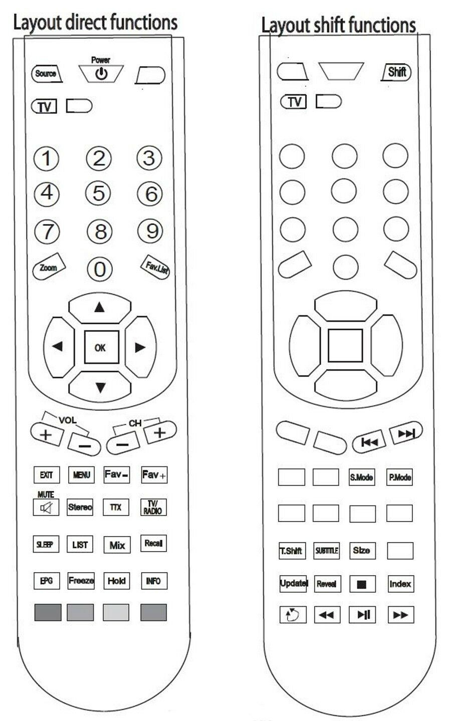 Rc-S071 Rcs071 Remote Control For Sanyo Tv Also Suits Rc-S076, Rcs076,  Rc-J17oa