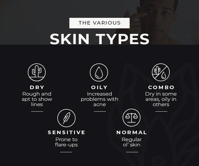 the various skin types