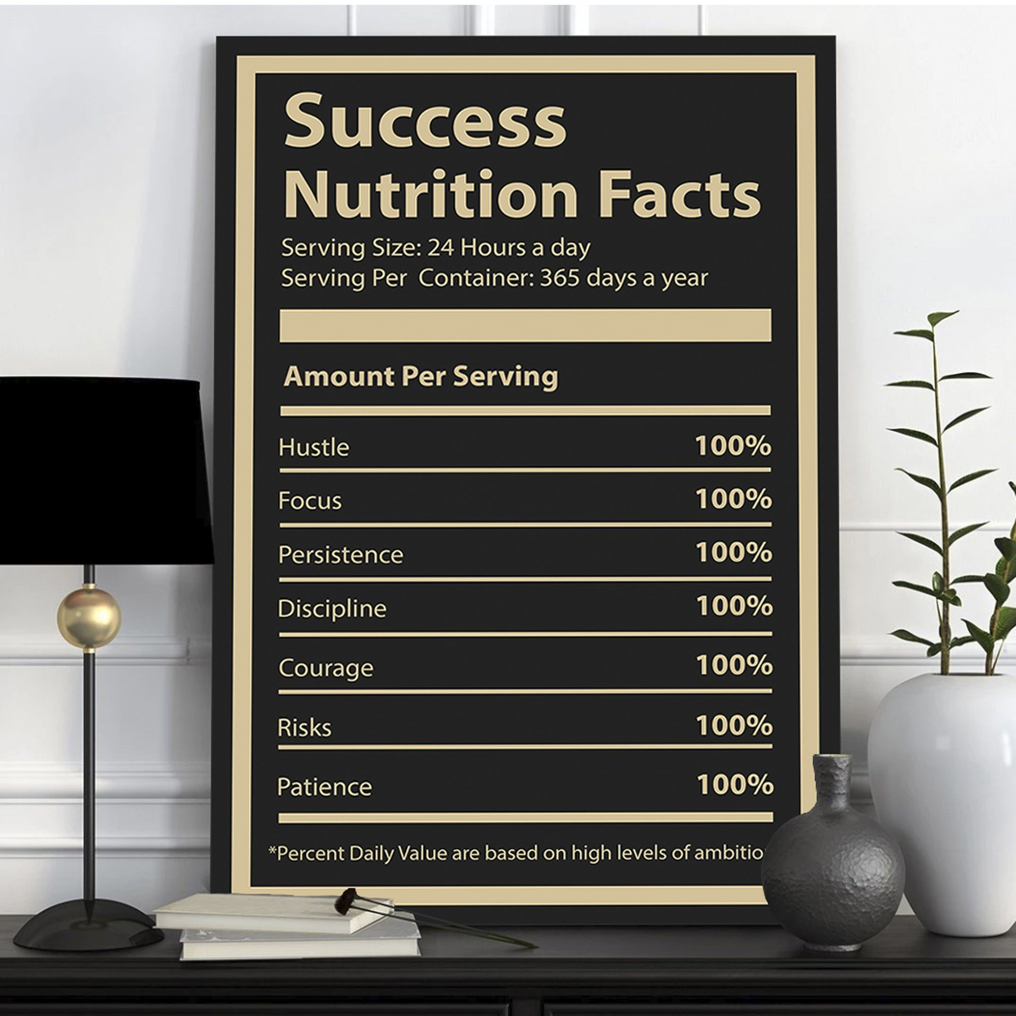 Nutrition Success