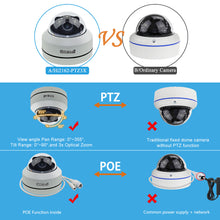 Load image into Gallery viewer, 1080P PTZ Dome IP Camera POE 3X Zoom