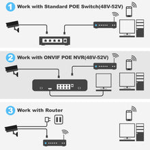Load image into Gallery viewer, JideTech IP Security Camera 1080P,  POE(Power Over Ethernet) Outdoor Surveillance IP Camera,