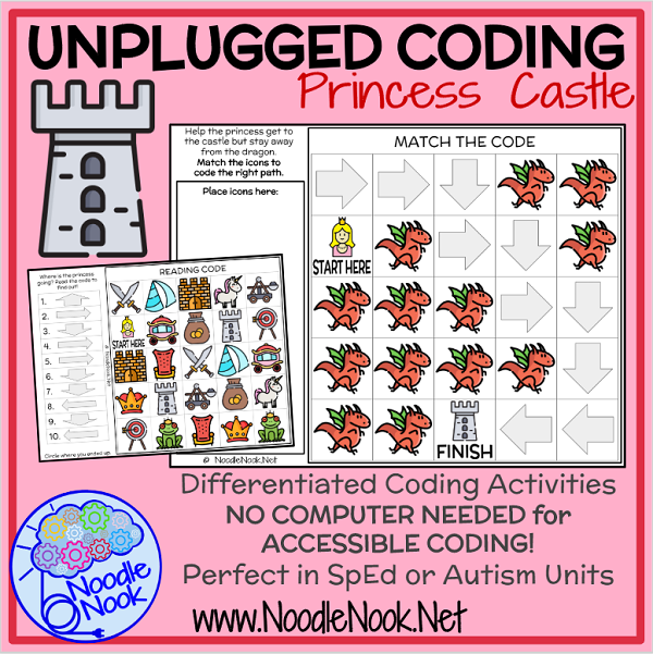 Unplugged Coding Activity - Princess and the Dragon