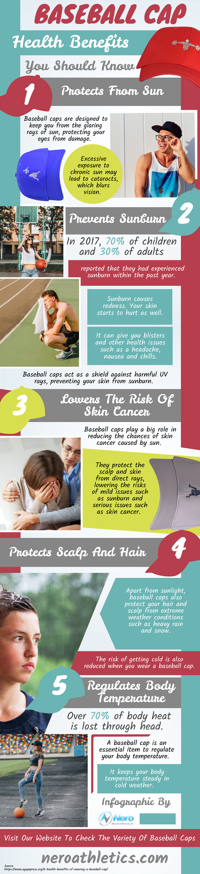 Baseball Cap Health Benefits You Should Know