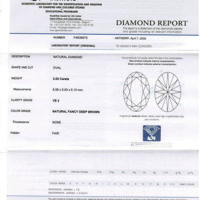 BROWN Color Diamond Ring (2.35 Carat) - VMK Diamonds