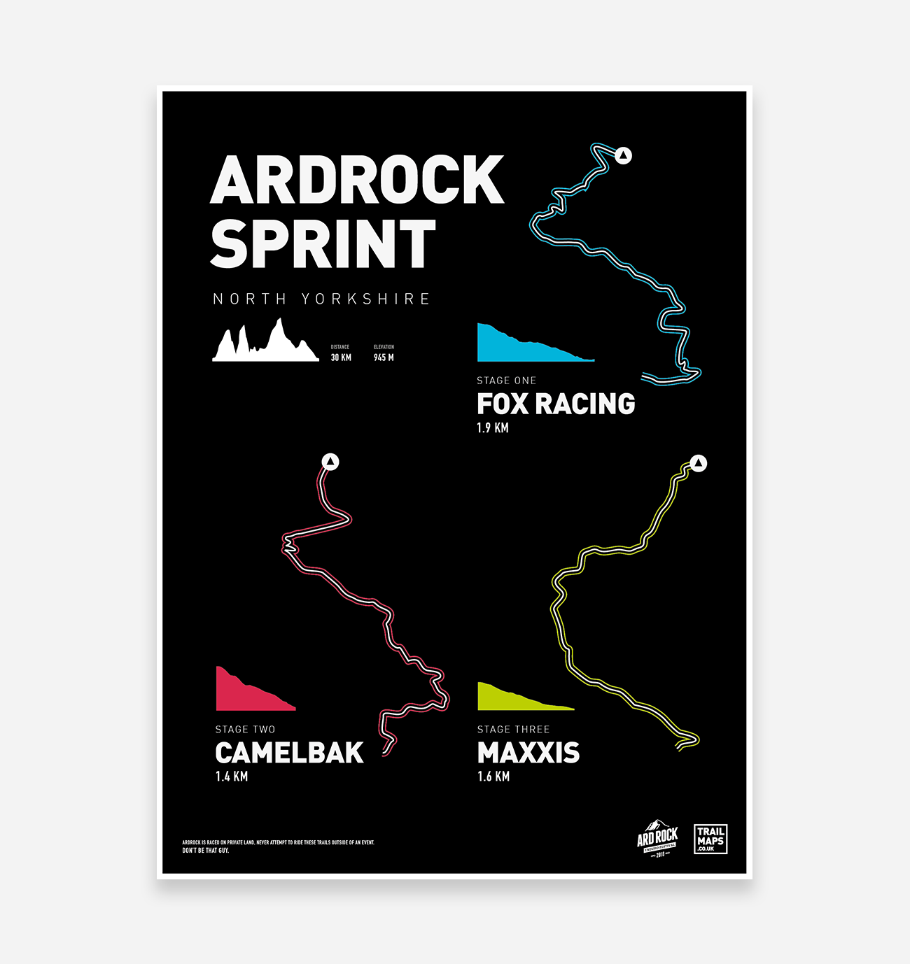 Ardrock Sprint 2018 - TrailMaps.co.uk