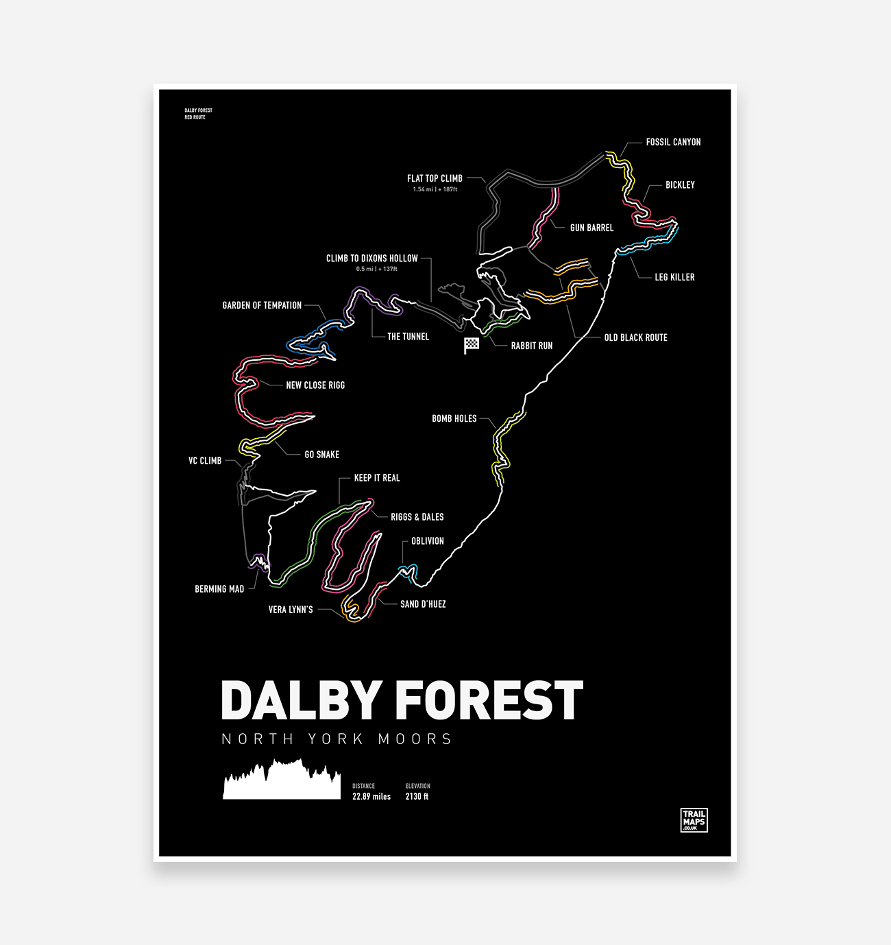 Dalby Forest Art Print - TrailMaps.co.uk