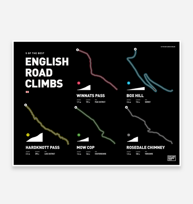 English Road Climbs | Art Print