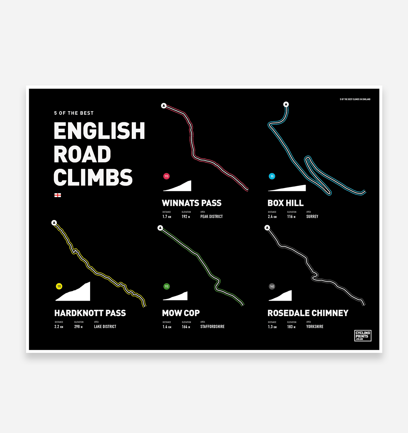 English Road Climbs | Art Print - TrailMaps.co.uk