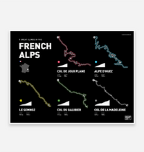 Load image into Gallery viewer, French Alps Road Climbs | Art Print - TrailMaps.co.uk