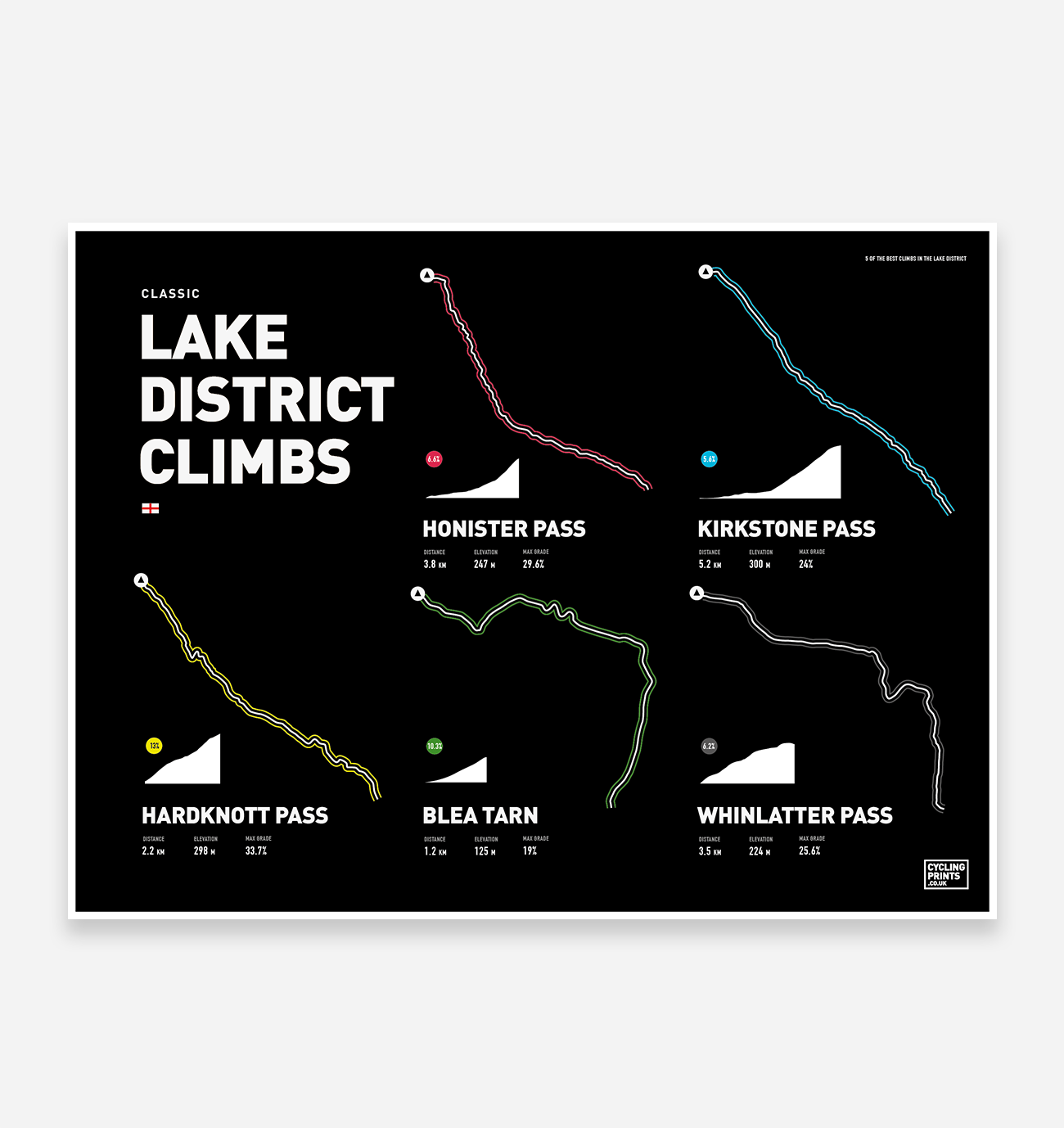 Lake District Classics - TrailMaps.co.uk