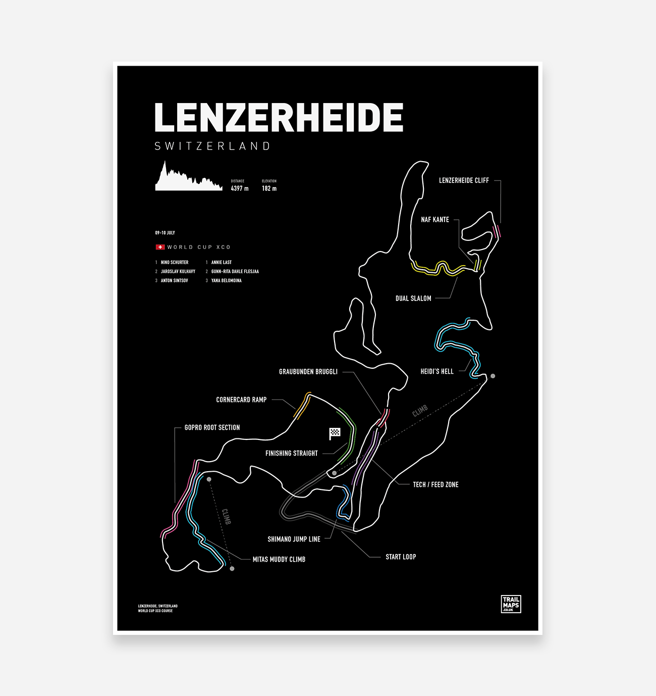 Lenzerheide World Cup XCO - TrailMaps.co.uk