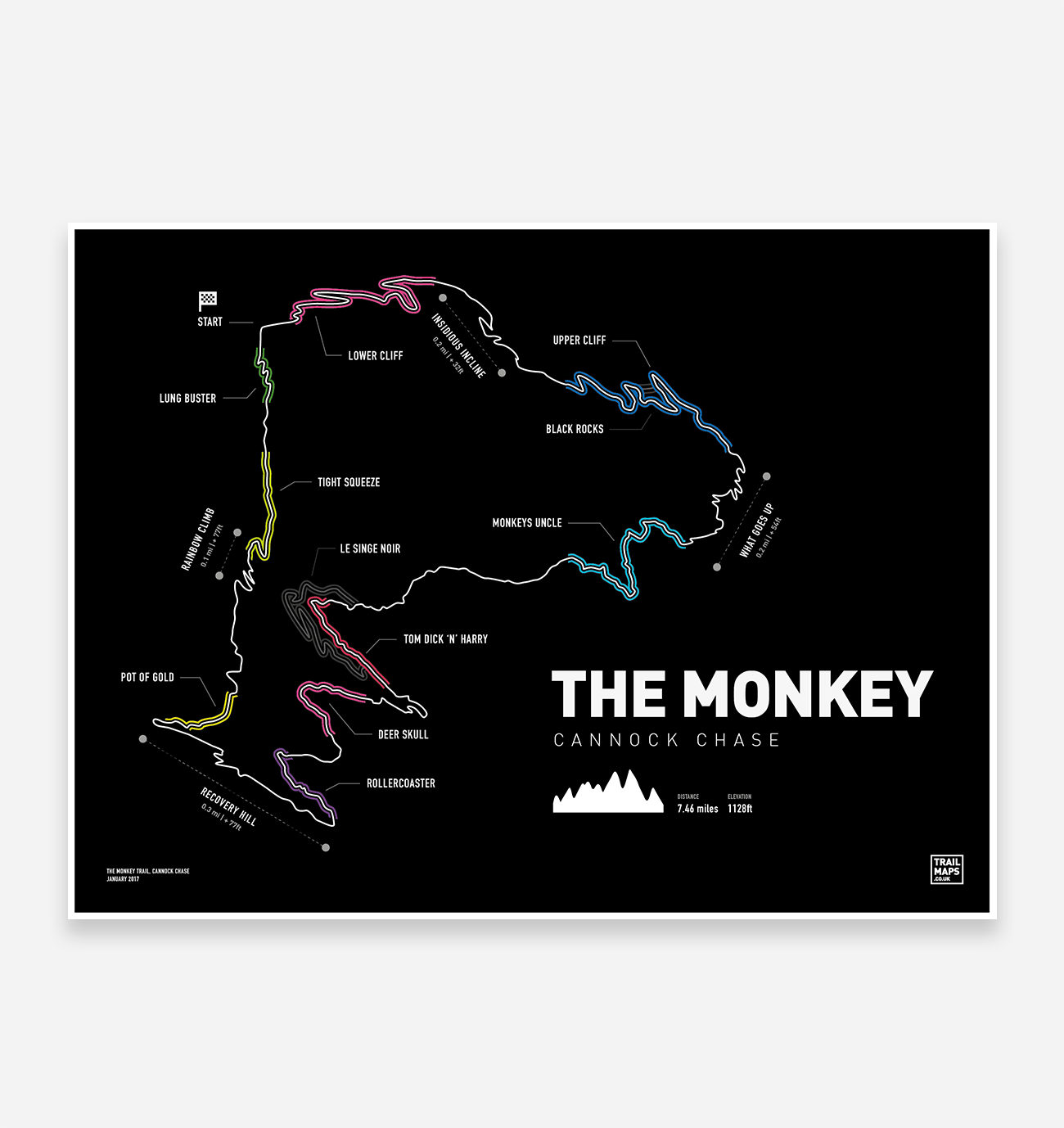 The Monkey Trail Art Print - TrailMaps.co.uk