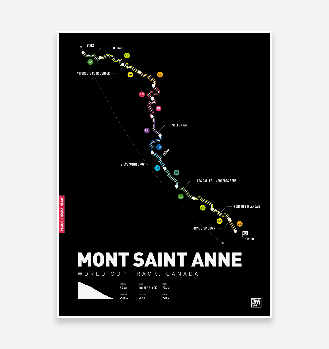 Mont Saint Anne World Cup Art Print - TrailMaps.co.uk