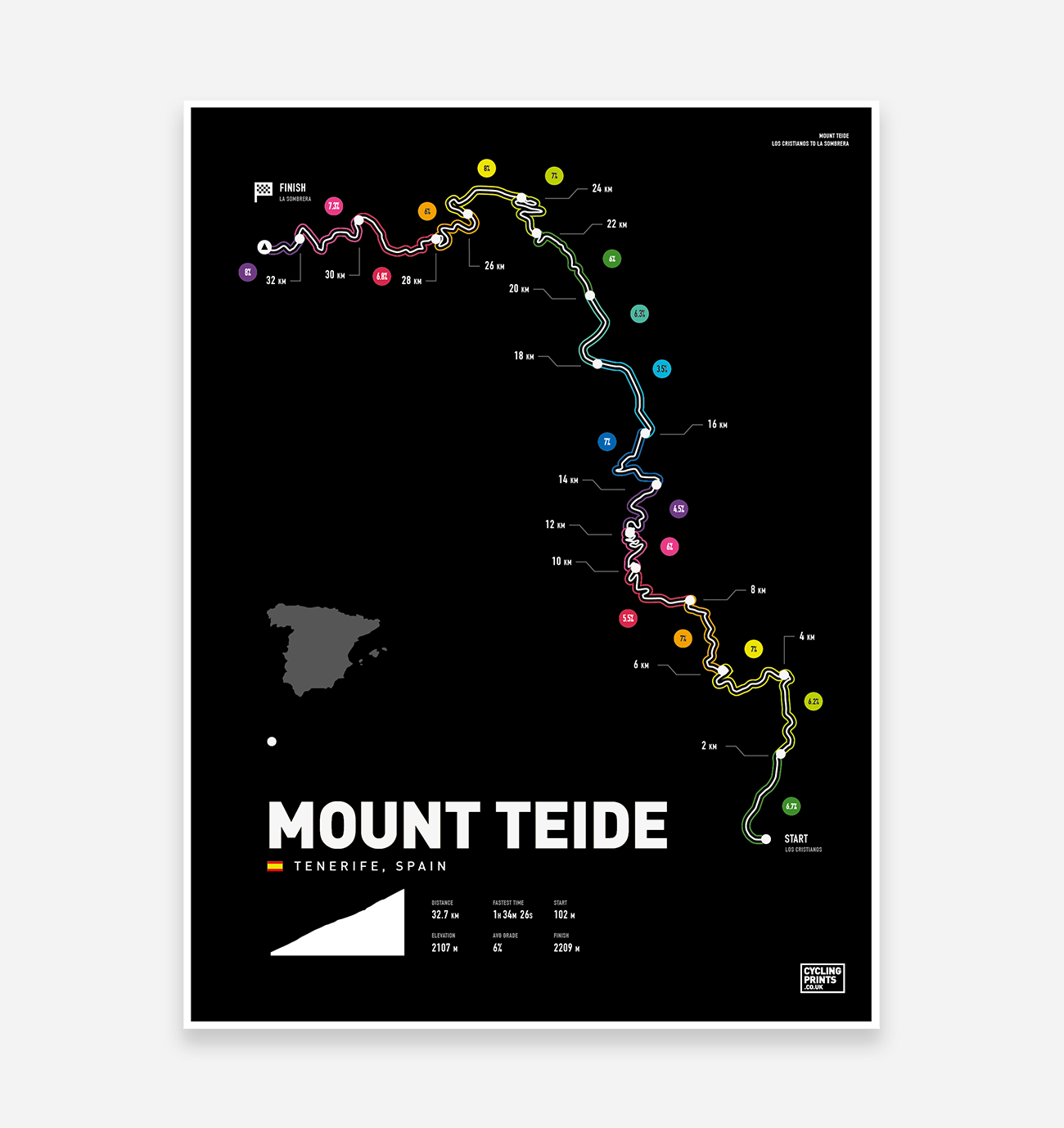 Mount Teide Art Print - TrailMaps.co.uk
