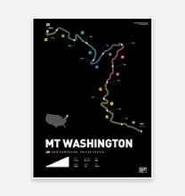 Load image into Gallery viewer, Mt Washington Art Print - TrailMaps.co.uk