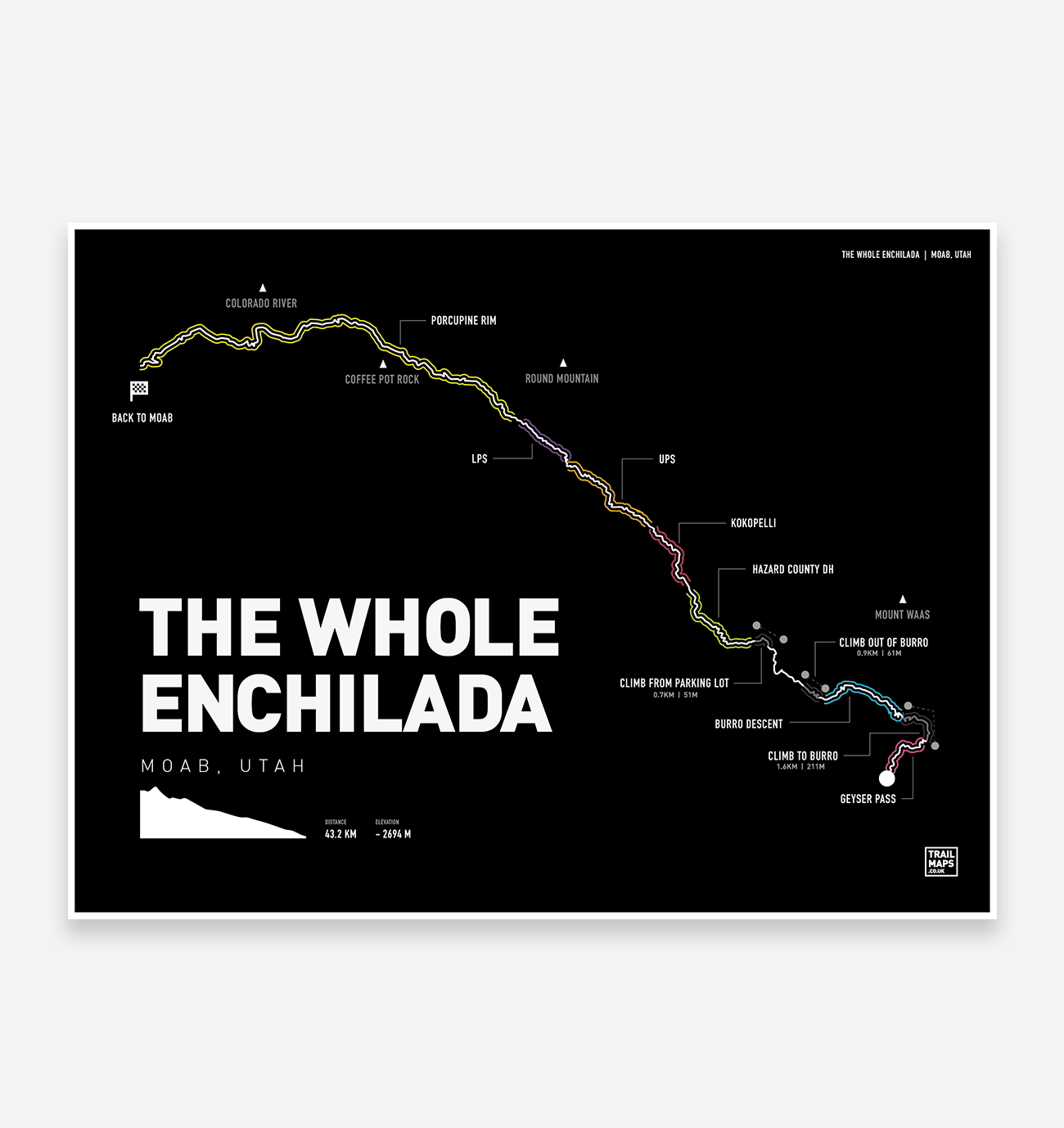 The Whole Enchilada Art Print - TrailMaps.co.uk